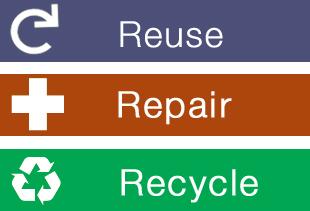 Wiederverwendung wiederverwenden